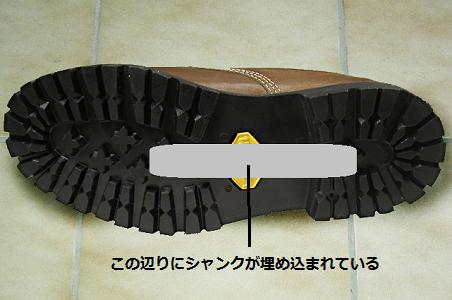 靴に埋め込まれたシャンクのイメージが画像